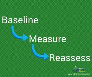 Steps for measuring your social media
